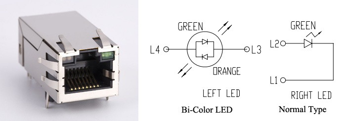 RJ45 Jack with Bi-Color LED