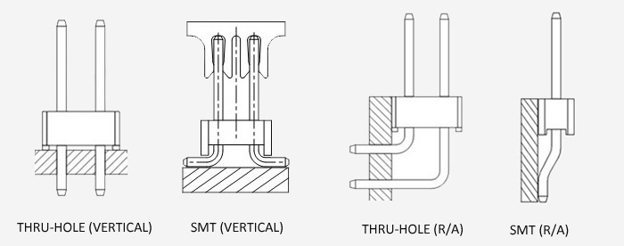 Mounting style of 2.54mm Pitch Pin Header