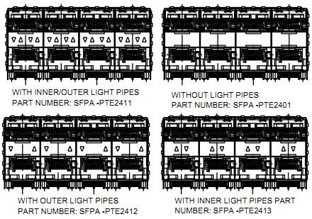 2X4 SFP Light Pipe Options