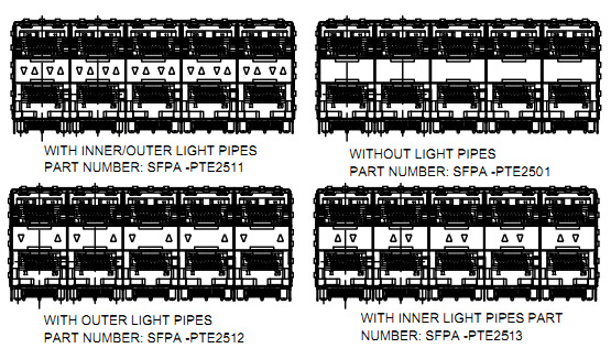 Stacked SFP 2X5 Cage Light Pipes Options