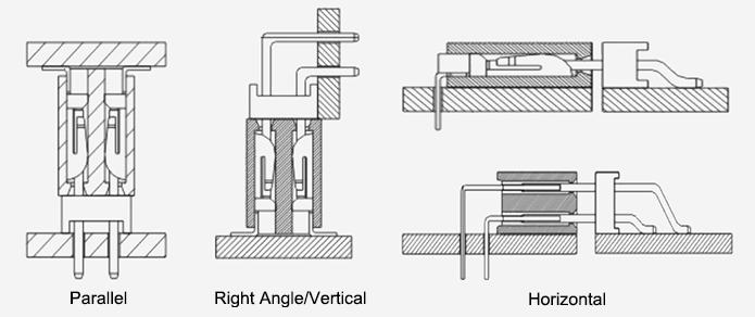 1.27mm PCB Orientation